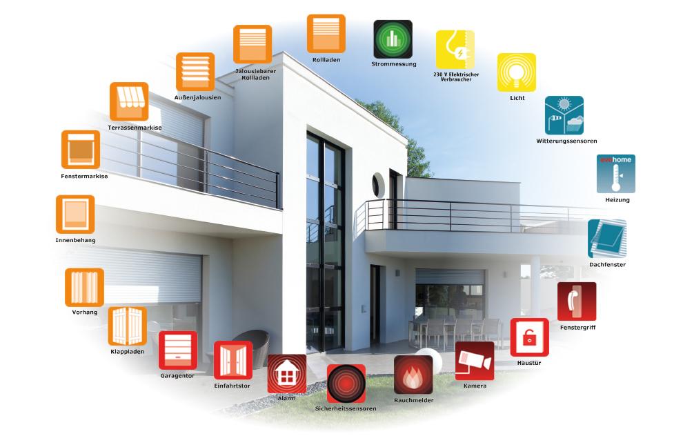 tahoma das clevere smart home system von somfy. Black Bedroom Furniture Sets. Home Design Ideas